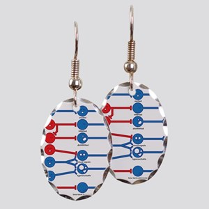 The Many Moods of a Neuron Earring Oval Charm