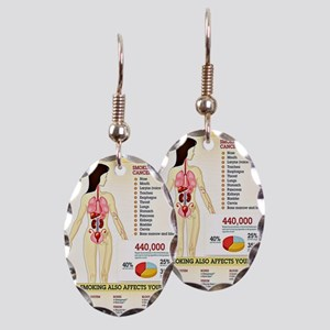Cigarette Smoking Infographic Earring Oval Charm