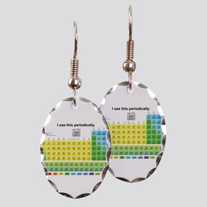 Periodically Earring Oval Charm
