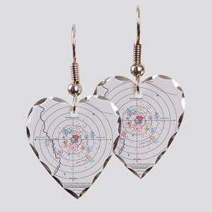 Iron distribution map, Barring Earring Heart Charm