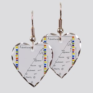 7 CP Adventurarchy Earring Heart Charm