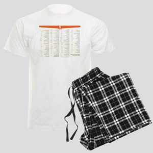 HTML5 Cheat Sheet Pajamas