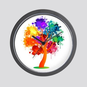 Different Not Less Wall Clock
