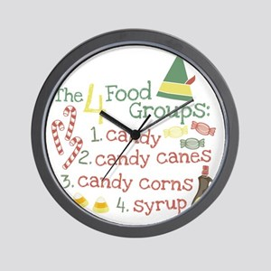 The 4 Food Groups Wall Clock