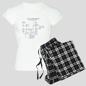 riendship algorithm Women's Light Pajamas