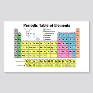 Periodic Table of Elements Rectangle Sticker