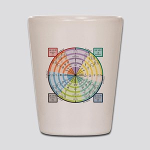 Unit Circle: Radians, Degrees, Quads Shot Glass