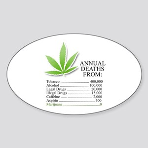 Annual deaths from Marijuana Oval Sticker