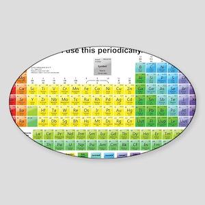 Periodically Sticker