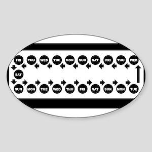 Birth Control Pill Sticker