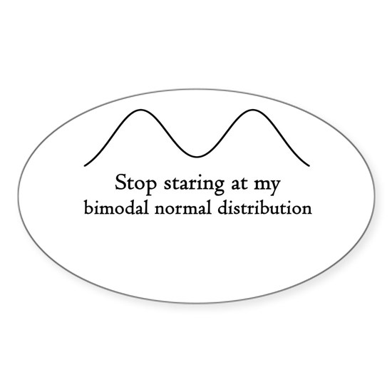 Stop Staring at my Bimodal (TS-B)