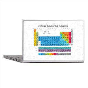 Periodic Table Of Elements With Chemistry Elements