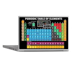 Periodic Table Laptop Skins