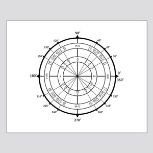 Math Geek Unit Circle Small Poster