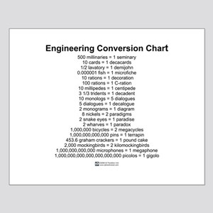Conversion Chart -  Small Poster