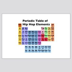 Hip Hop Table of Elements Large Poster