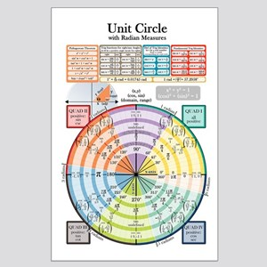 Unit Circle (with Radians) Posters