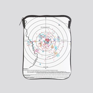 Iron distribution map, Barringer Crate iPad Sleeve