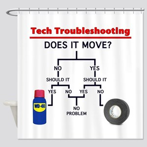 Tech Troubleshooting Flowchart Shower Curtain
