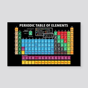 Periodic Table Rectangle Car Magnet