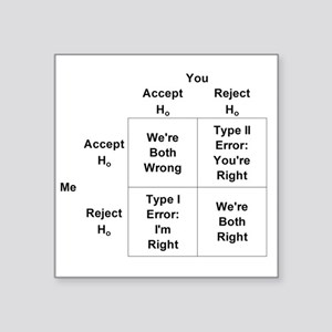 "Type I and II Errors Square Sticker 3"" x 3"""