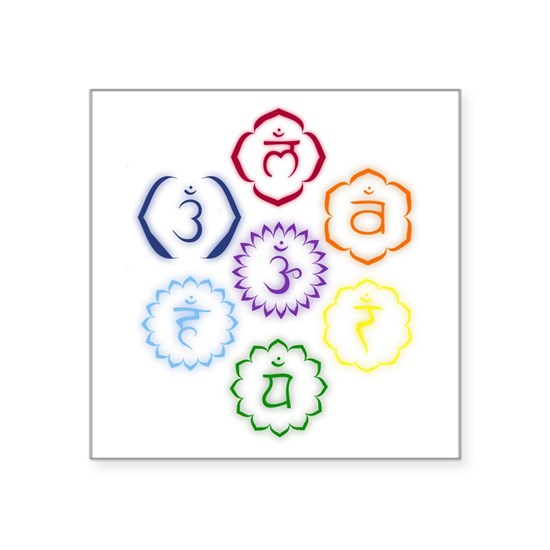 Main Chakras Circle
