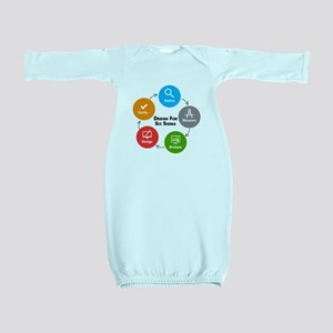 Design for Six Sigma (DFSS) Baby Gown