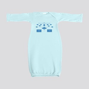 10 types of people...understand binary Baby Gown