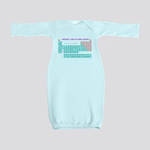 Periodic Table of Music Groups Baby Gown