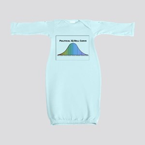 Political IQ Bell Curve Baby Gown