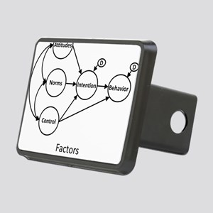 Factors Influencing Me? Rectangular Hitch Cover