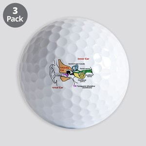 Ear Diagram labeled Golf Balls