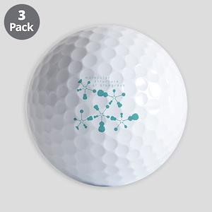 molecular structure of bluegrass transp Golf Balls