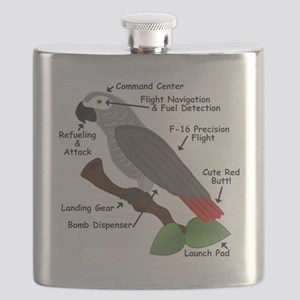 Anatomy of an African Grey Parrot Flask
