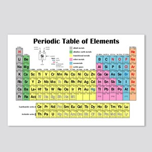 Periodic Table of Elements Postcards (Package of 8