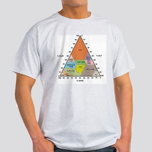 Soil triangle diagram White T-Shirt