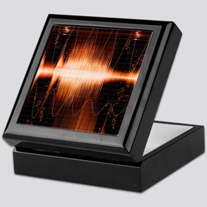 Voice recognition Keepsake Box