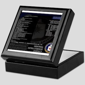 cia unix Keepsake Box