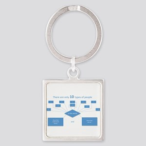 10 types of people...understand binary Keychains