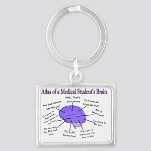 Atlas of a Medical Students Bra Landscape Keychain
