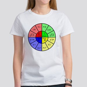 Ohm's Law Women's T-Shirt
