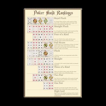 Poker Ranks Posters Print Poker Hand Ranking Texas Holdem Poker Designs