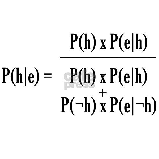 Bayes Theorem (Surly Type)