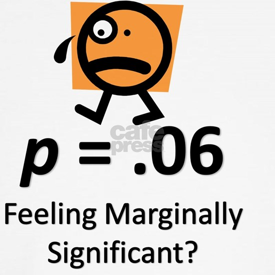 Feeling Marginally Significant?