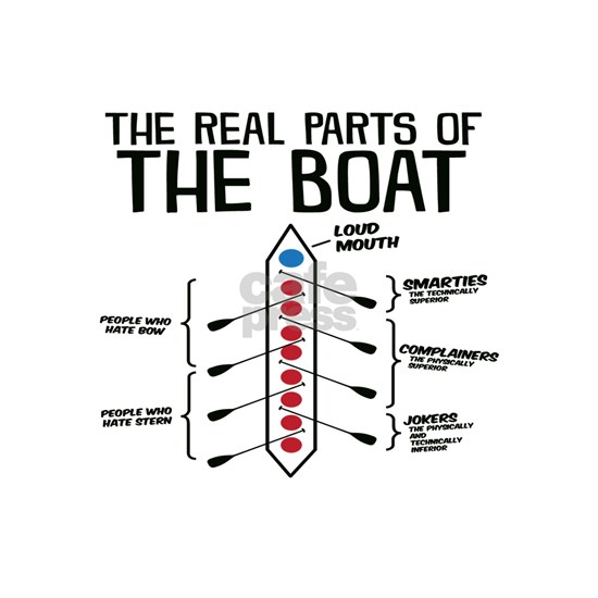 The Real Parts Of The Boat