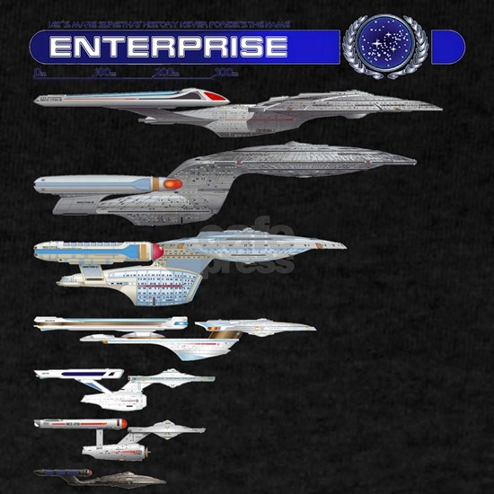 Enterprise Lineage