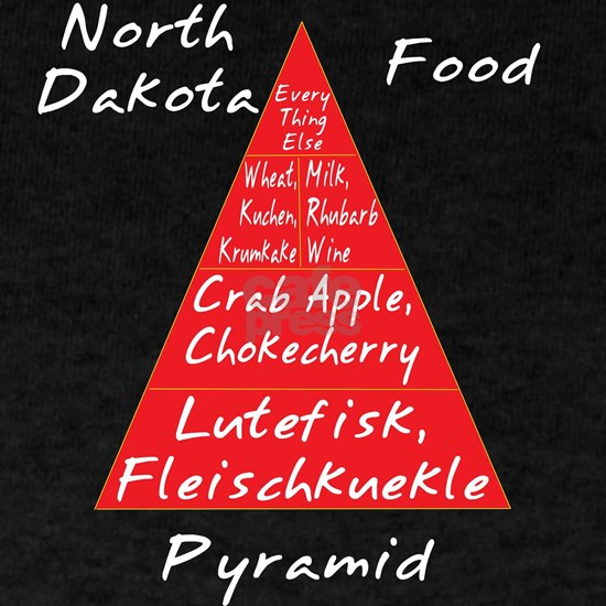 North Dakota Food Pyramid Dark copy