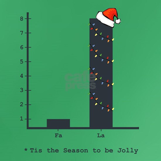 Christmas Bar Graph