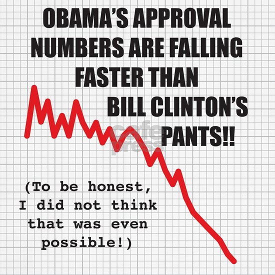 Obamas Approval Falling