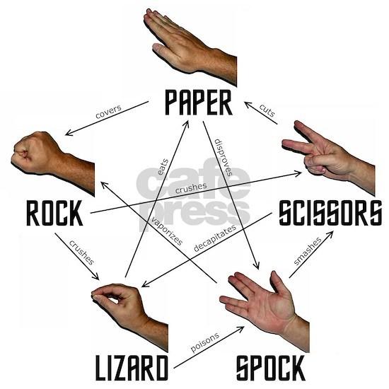 LizardSpock